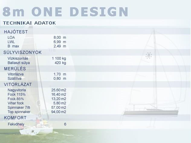 Eladó új és használt hajó, siklóhajó (Motorcsónak)